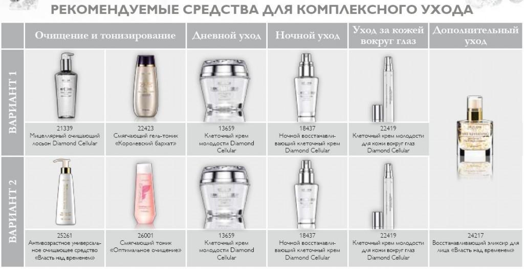 Diamond Cellular от Орифлэйм Беларуси