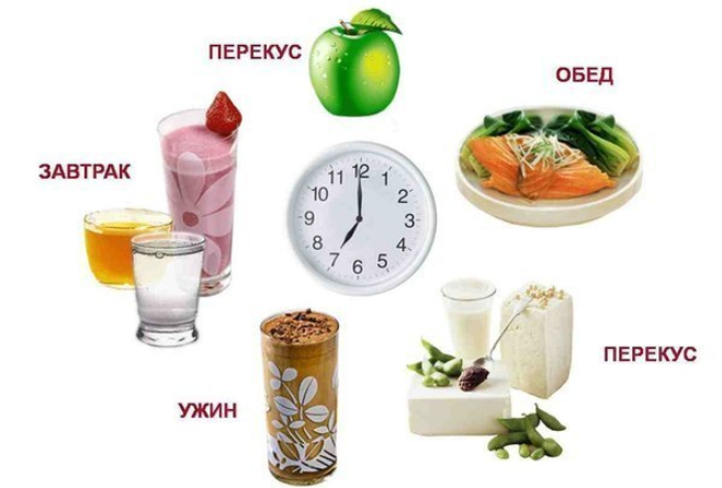 Как правильно питаться чтобы похудеть?