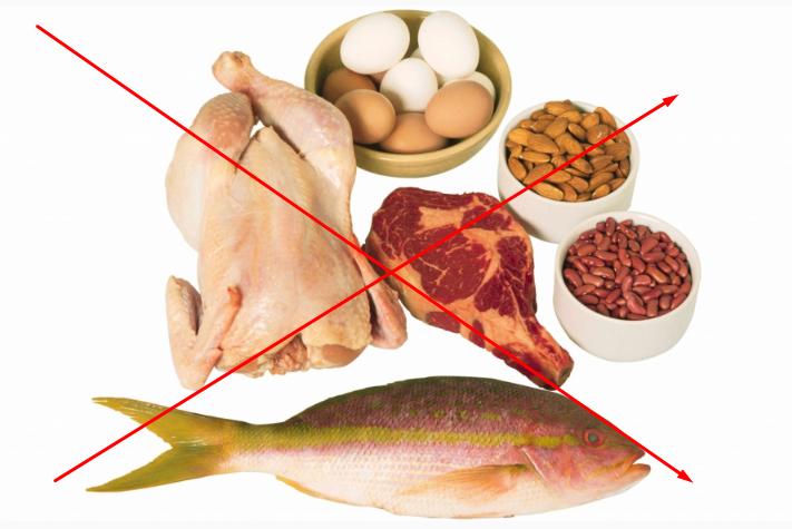 Вред белковых диет
