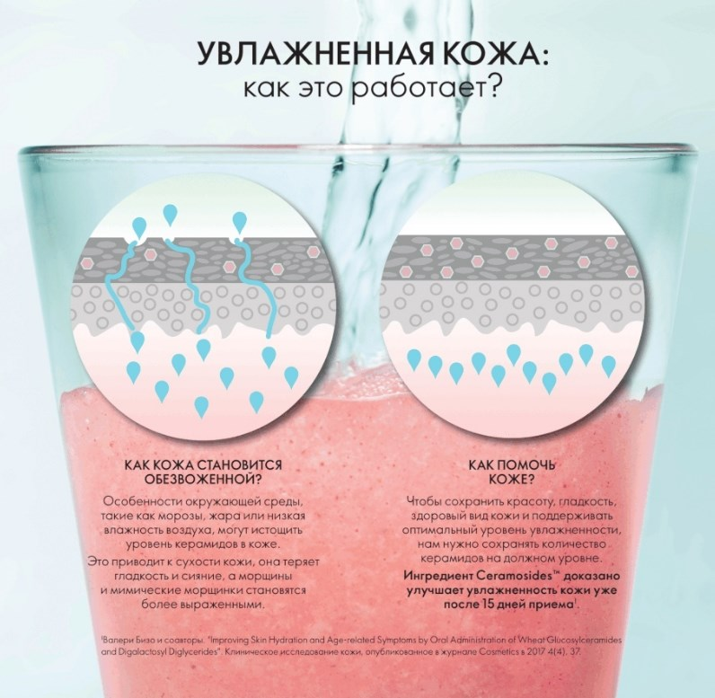 Напиток «Аква Глоу» с Ceramosides™ и брусникой